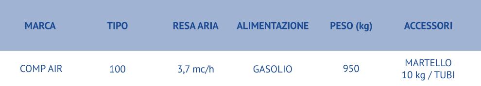 tabella attrezzatura varia a motore e compressori