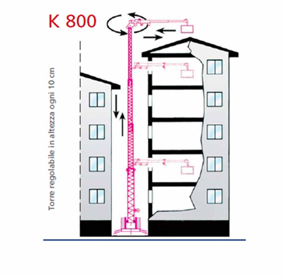 emporio-edile-fontaniva-vendita-noleggio-gru-gru-per-centri-storici-2